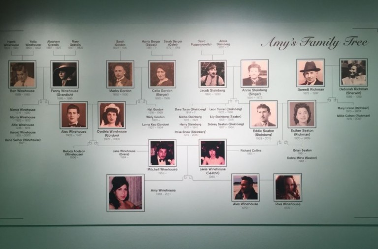 L'albero genealogico di Amy Winwhouse